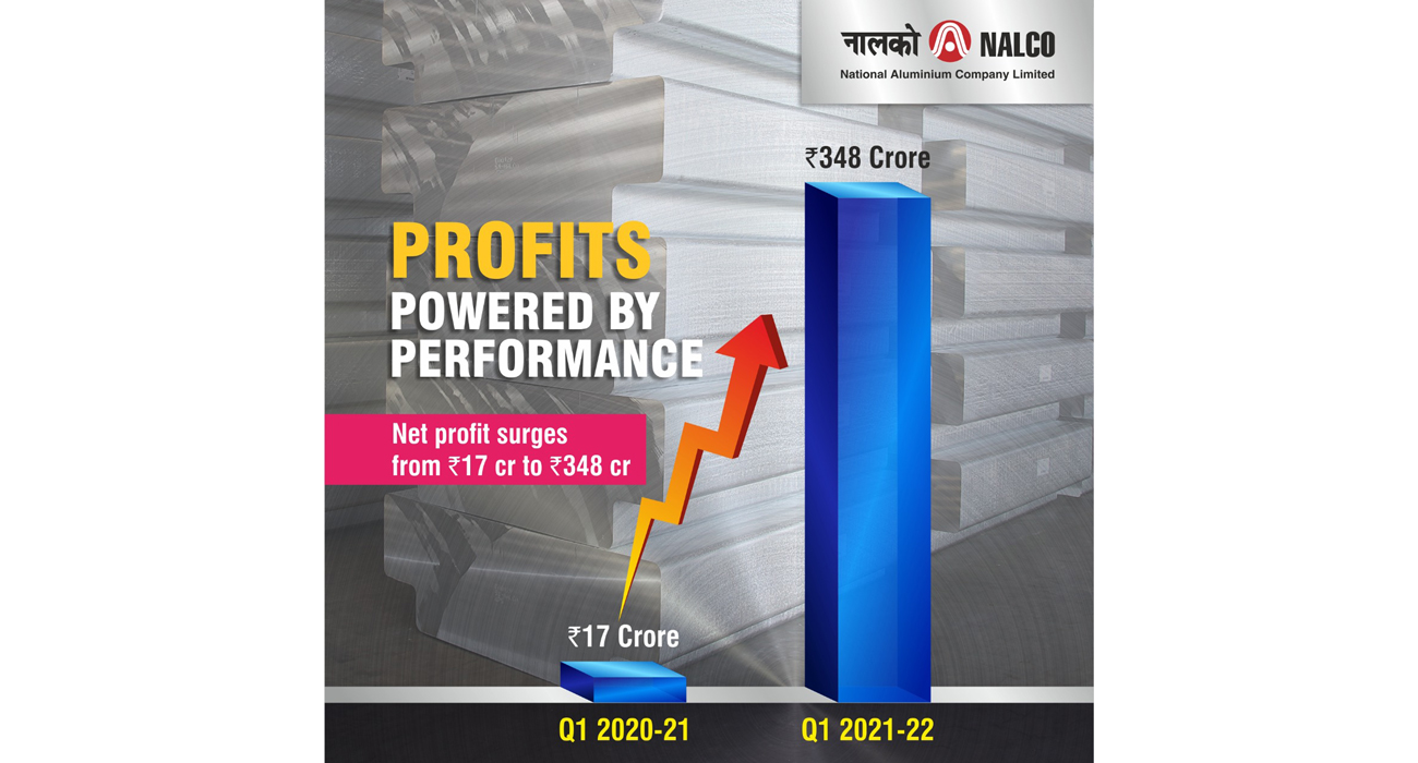 Nalco Profits Performance